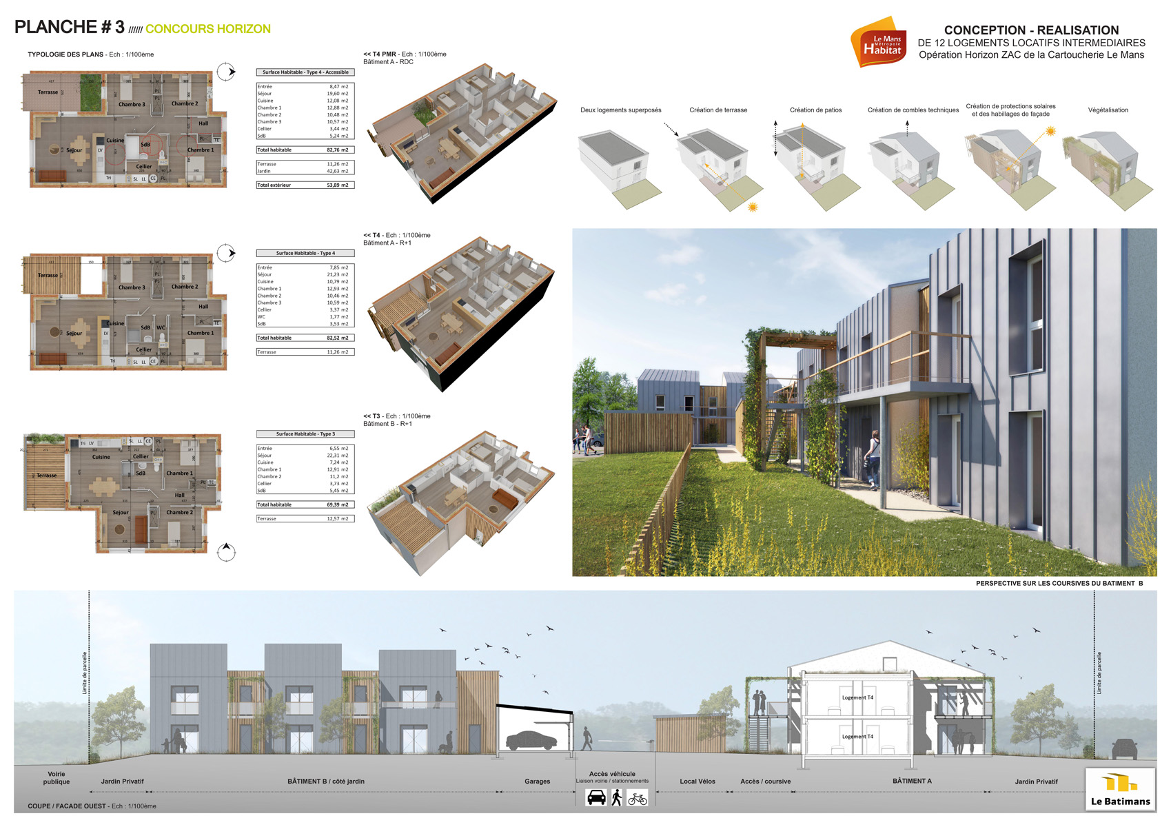 concours-lmh-horizon-architectes